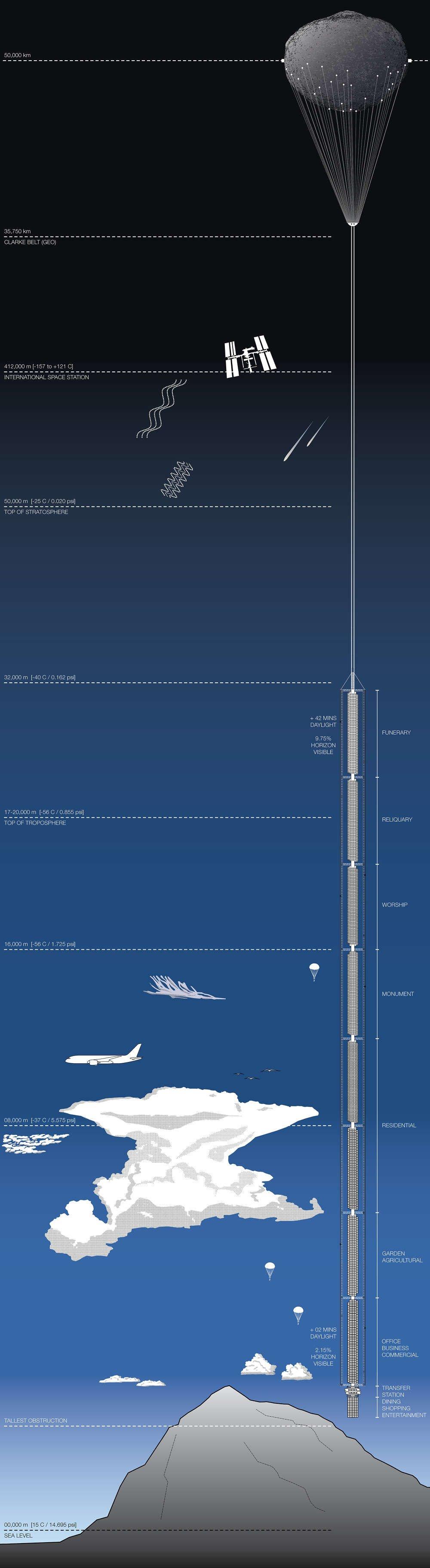 arranha-ceus-asteroide-4